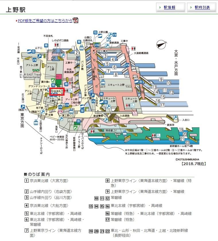 JR上野駅中央改札