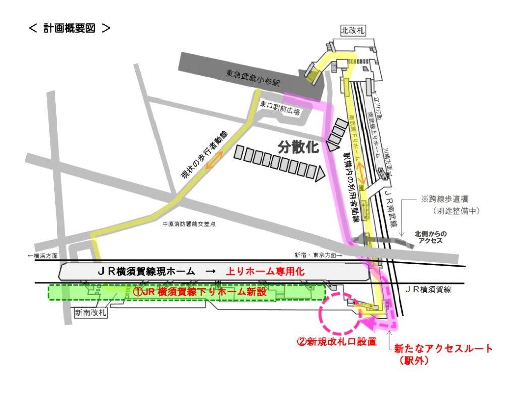 武蔵小杉工事概要図