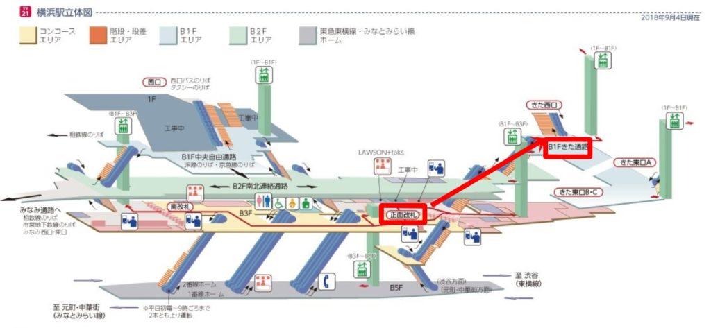 東急横浜駅立体図きた通路経由