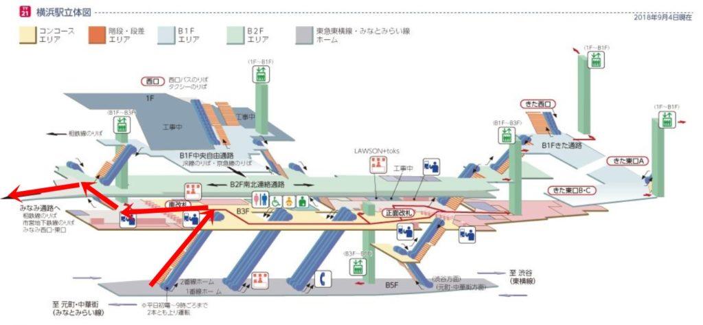 東急横浜駅立体図ブルーラインへ
