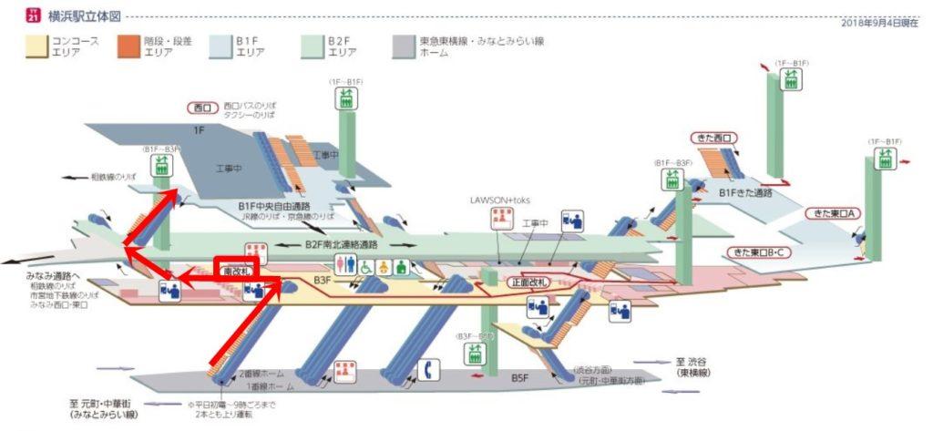 東急横浜駅立体図南改札中央通路経由