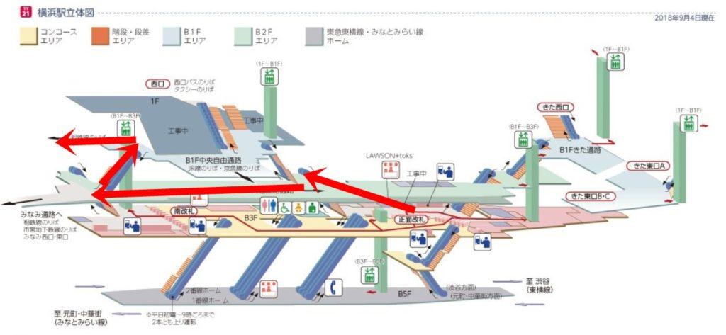 東急横浜駅立体図正面改札から相鉄
