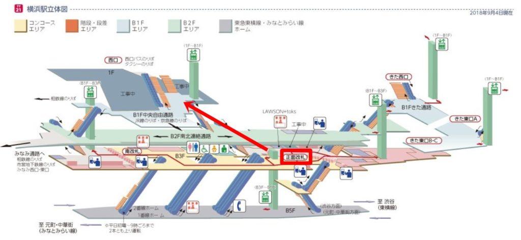 東急横浜駅立体図正面改札中央通路経由