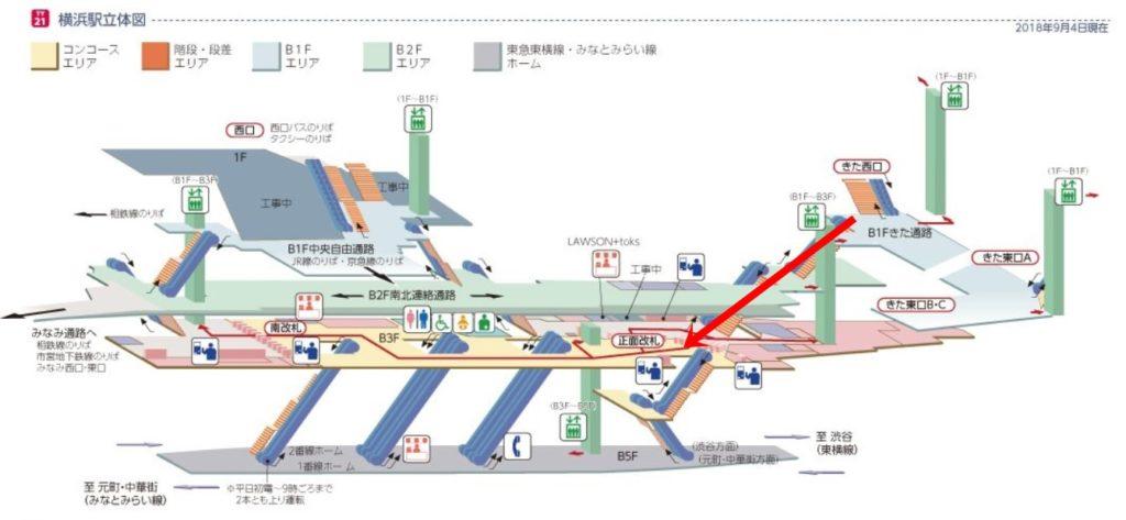 東急横浜駅立体図JRからきた通路経由