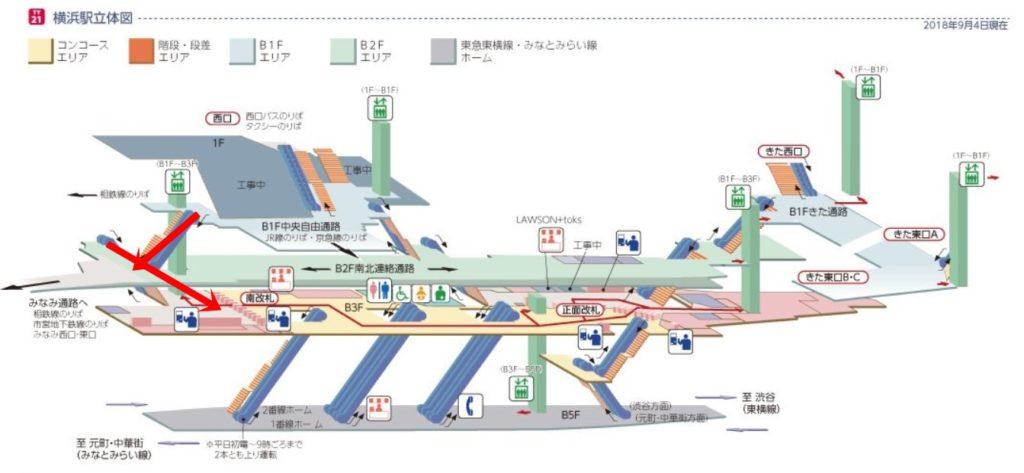 東急横浜駅立体図JRから中央通路経由