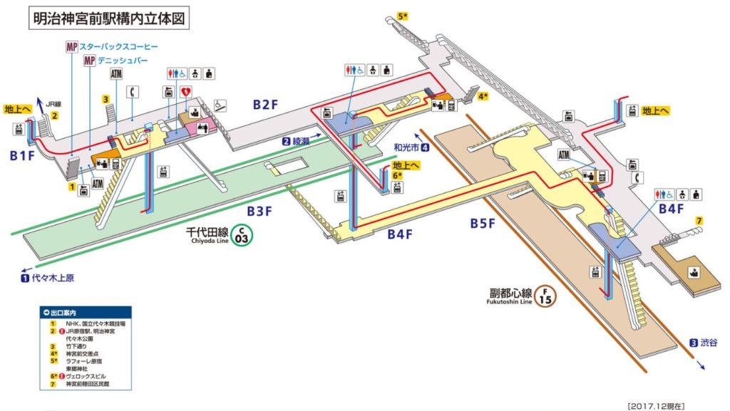 明治神宮前駅構内図