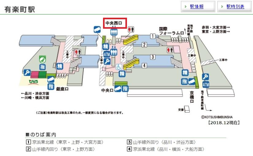 JR有楽町構内図中央西口