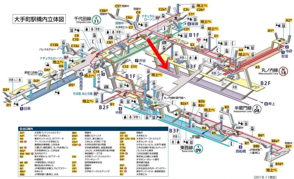 (千代田線から半蔵門線)大手町駅構内図