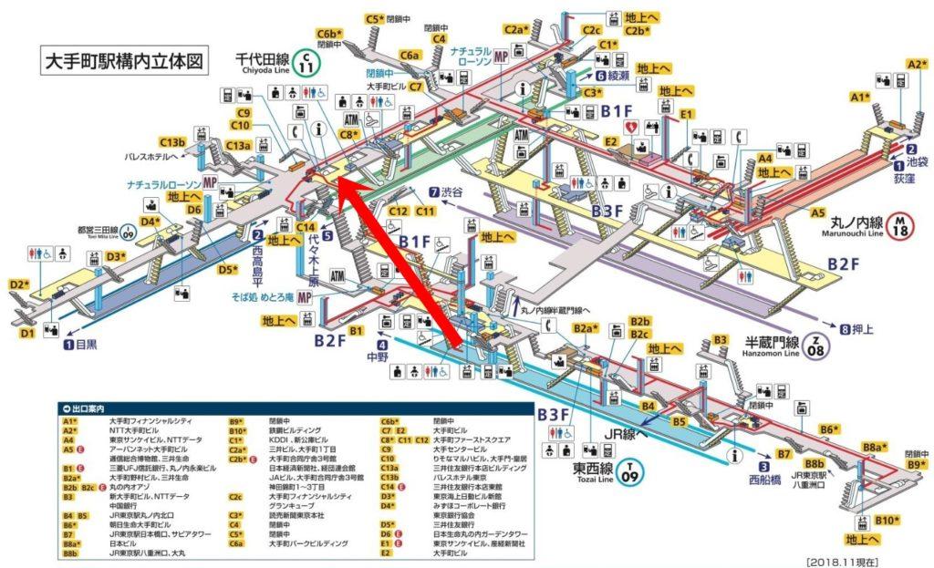 (東西線から千代田線)大手町駅構内図