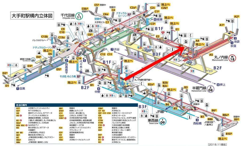 (東西線から半蔵門線・丸ノ内線)大手町駅構内図