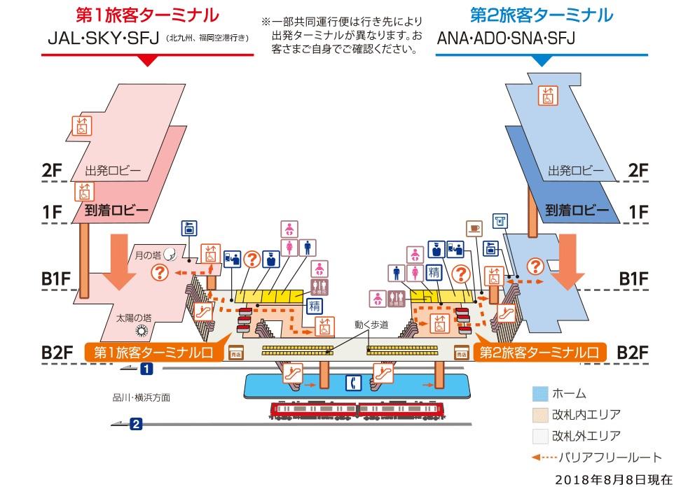 京急羽田空港国内線ターミナル構内図