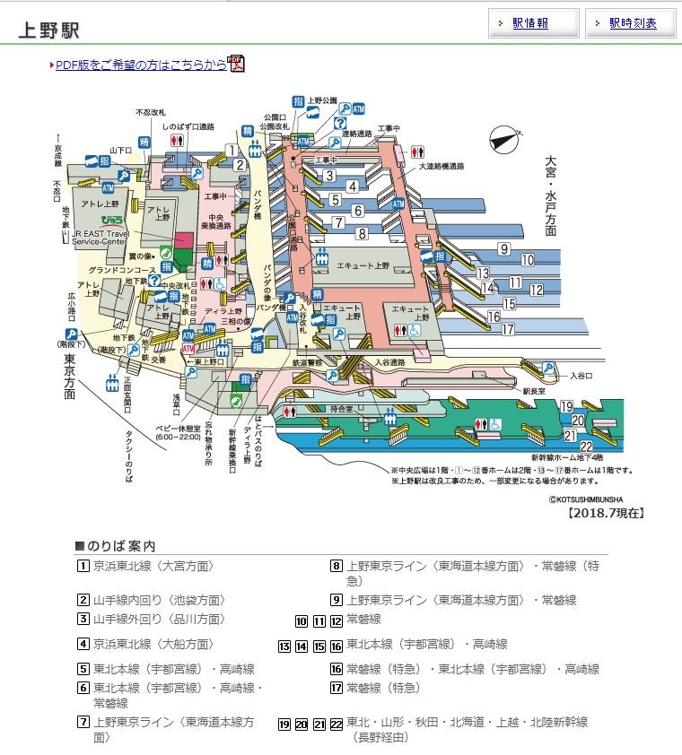 JR上野駅構内図