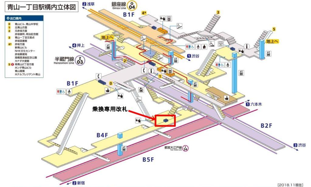 青山一丁目駅構内図
