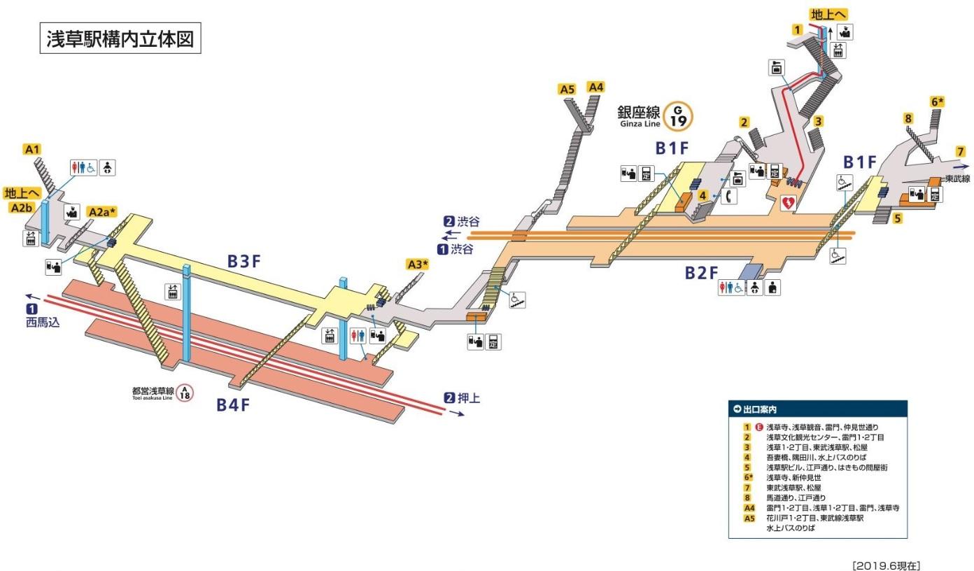 浅草線構内図