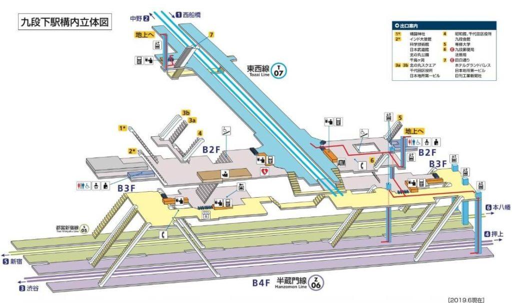 九段下駅構内図