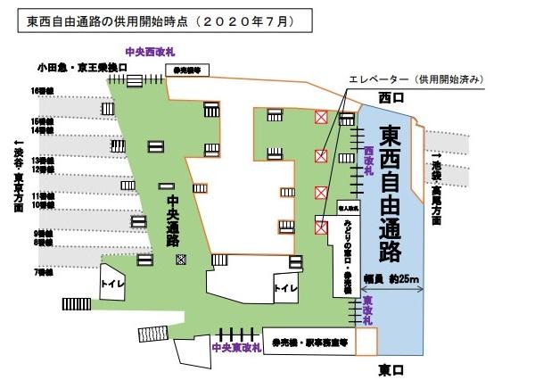 新宿駅東西自由通路供用開始後(JR東日本)